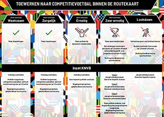 De KNVB-routekaart naar een toekomstbestendig voetballandschap